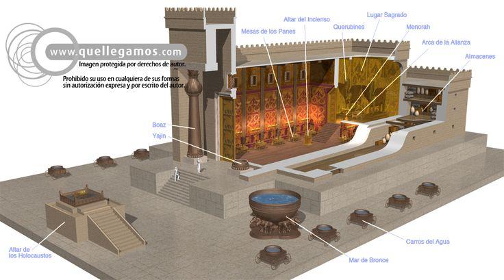 Proverbios del rey salomon reyes 7 el palacio de for Portico muebles