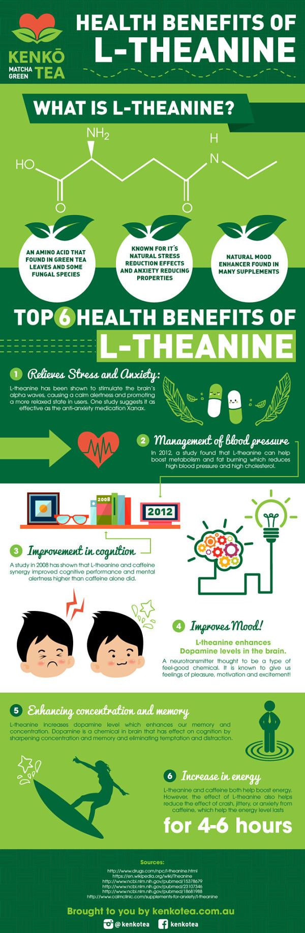 Get your matcha here: https://www.amazon.com/dp/B00XSAJXVQ/ Infographic of…