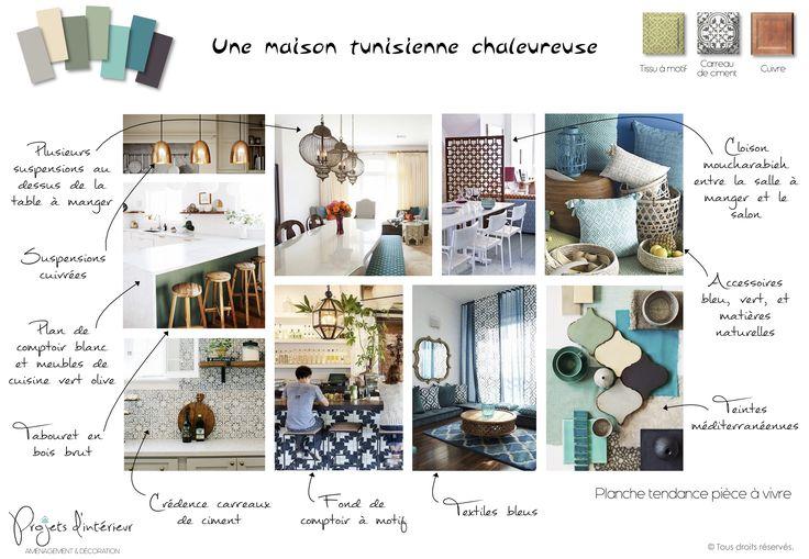 les 15 meilleures images du tableau planche tendance cuisine deco sur pinterest planche. Black Bedroom Furniture Sets. Home Design Ideas