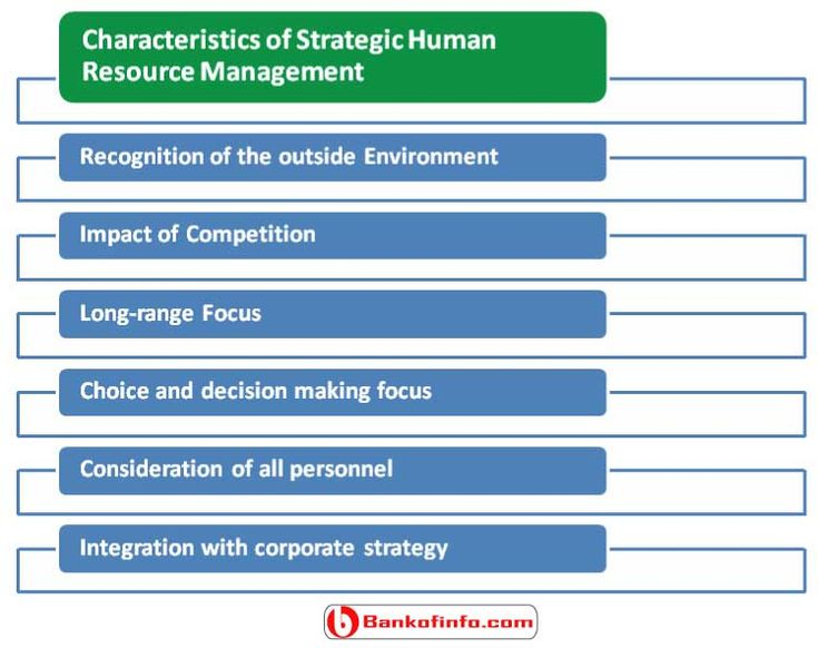 an assignment on the hrm strategic Advertisements: strategic human resource management: meaning, benefits and other details meaning of strategic hrm: before we try to explain the meaning of strategic hrm, let us first define the terms 'strategy' and 'strategic management' the term 'strategy' is widely used in and presupposes importance in the words of the oxford concise dictionary, strategy means 'generalship.
