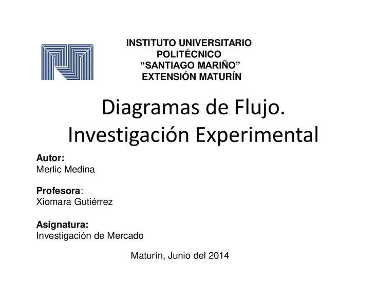 Diagramas de flujo investigación experimental by merlicmedina910 via slideshare