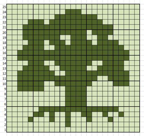 Designing Crochet Charts – A Primer