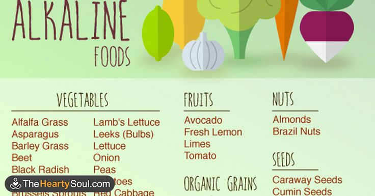 Alkaline Diet Foods And Drinks