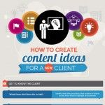12 (of the) Best Content Marketing Infographics of 2013