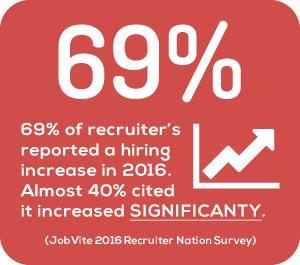 2017 resume tips #2017 #resume #tips
