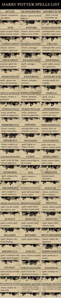 Hechizos-Harry Potter