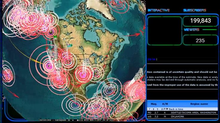 8/01/2017 -- Global Earthquake Update -- Deep earthquakes mean large act...
