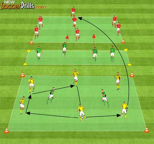 PROFESSIONAL TRAINING EXERCISES: WE ALREADY HAVE HUNDREDS OF THEM AND WE ARE UPLOADING NEW ONES EVERY WEEK! THIS IS PEP GUARDIOLA'S 3 TEAMS RONDO!!!