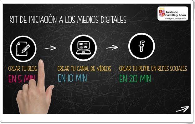 """""""Kit de iniciación a los medios digitales"""" (Junta de Castilla y León)"""
