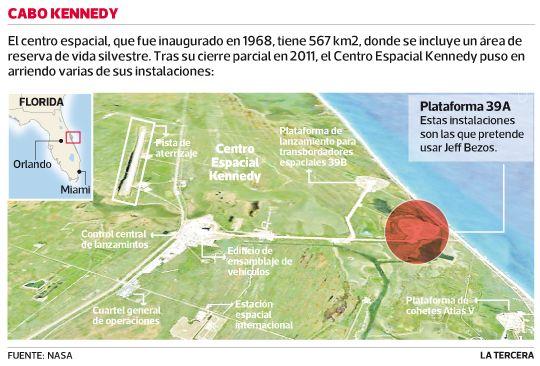 Dueño de Amazon pretende usar parte de Cabo Cañaveral para su proyecto espacial.