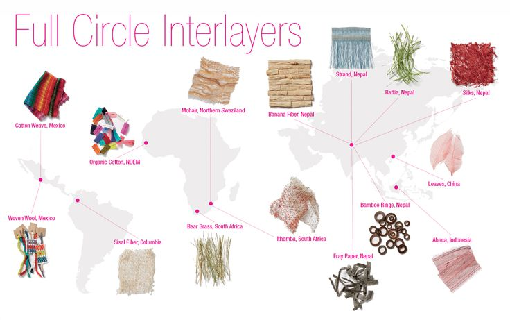 The amazing full circle inter layers of the jewelry. I love empowering women around the globe by buying jewelry!