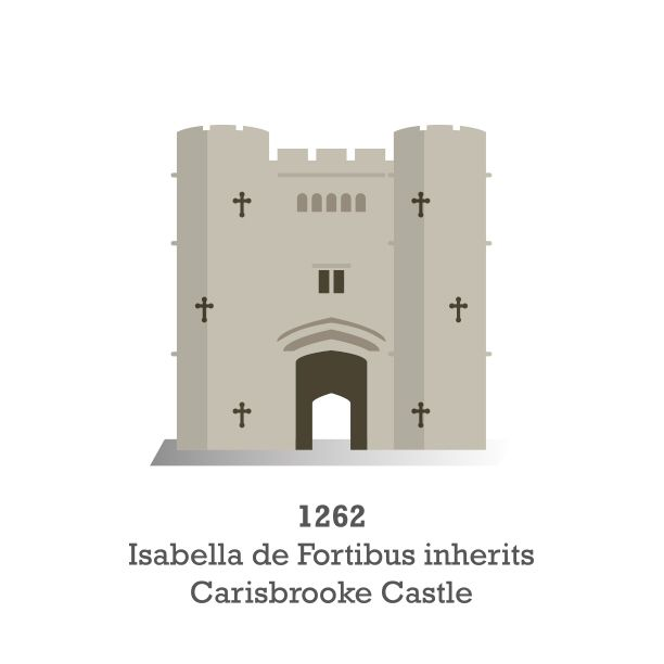 Carisbrooke Castle illustration from a recent project for Red Funnel Ferries, depicting a timeline of the Isle of Wight.