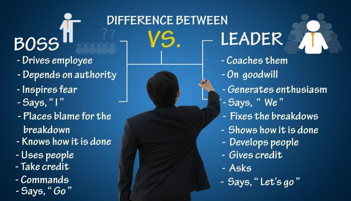 Leadership Meme: Bosses Depend On Authority – Leaders Depend On Goodwill
