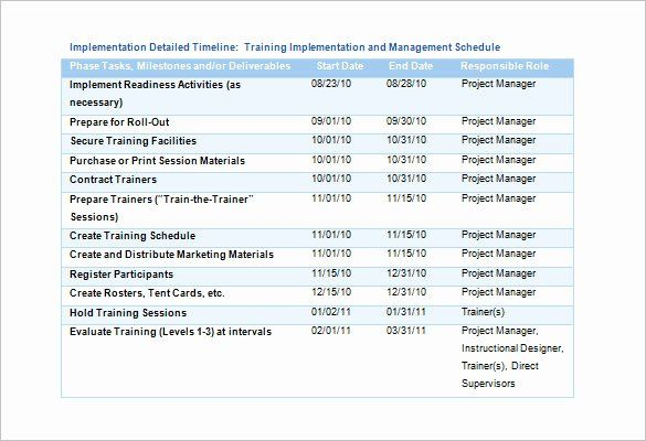 Training Implementation Plan Template In 2020 Schedule Template