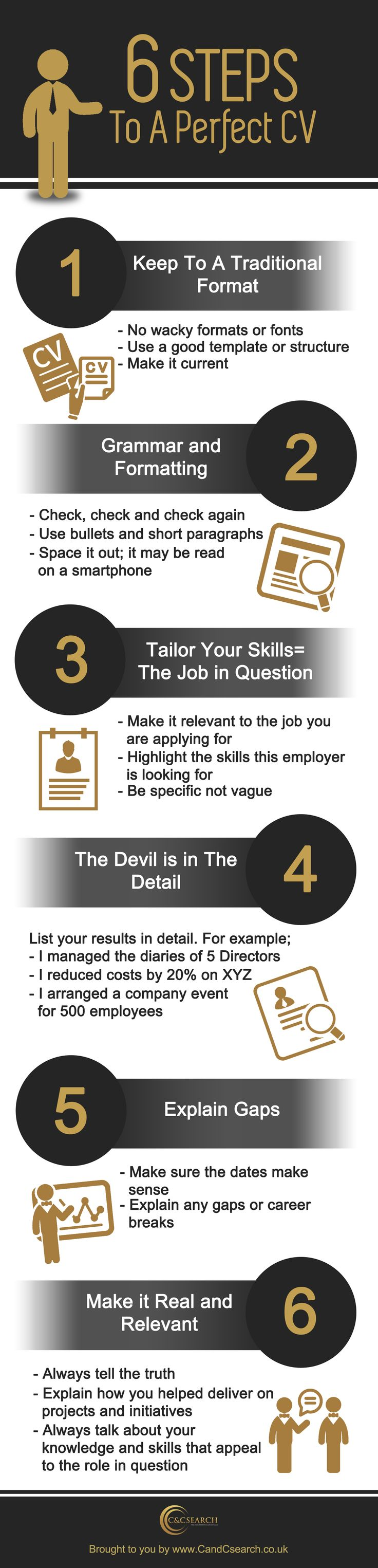 Chronological Resume Samples%0A This is an infographic guide to building a perfect CV for purposes of  getting a job