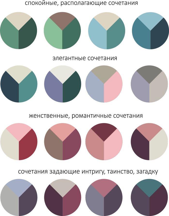 Сочетания цветов изоражения