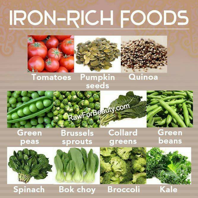 iron in vegan