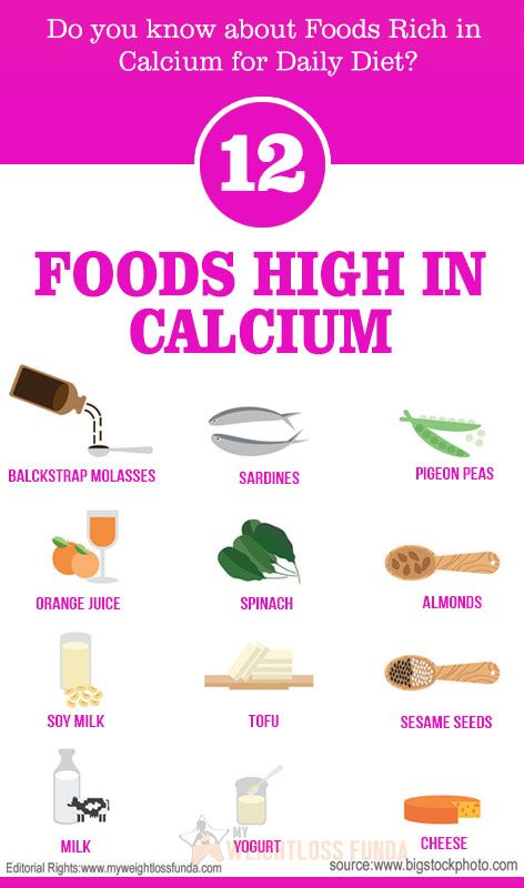 Do you know the importance of calcium in our daily nutrition? What are the various nutritional facts and foods high in Calcium? #nutrition #diet  #health #healthy_living #health_tips #healthy_foods