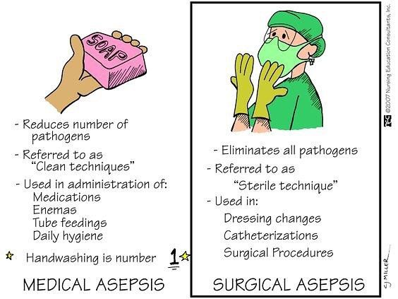 "374 Likes, 1 Comments - National PA Education (@physician_assistant_education) on Instagram: ""Medical vs. surgical asepsis. #pa #physicianassistant #npae #paschool #medicine #medical #study…"""