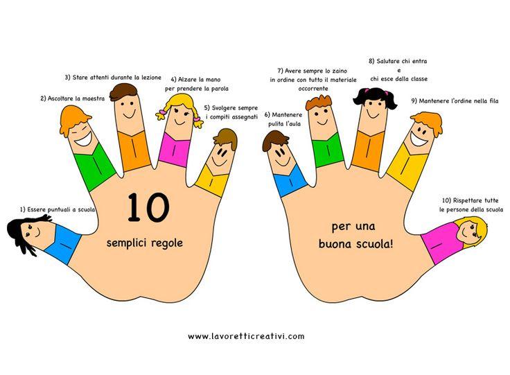 Cartellone con le regole della classe