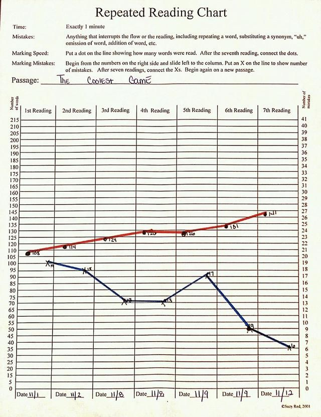 14 best graphs and assessments images on Pinterest Teaching - print graph paper word