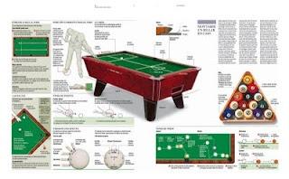 Infografía a La Vanguardia: Cómo se juega al billar americano