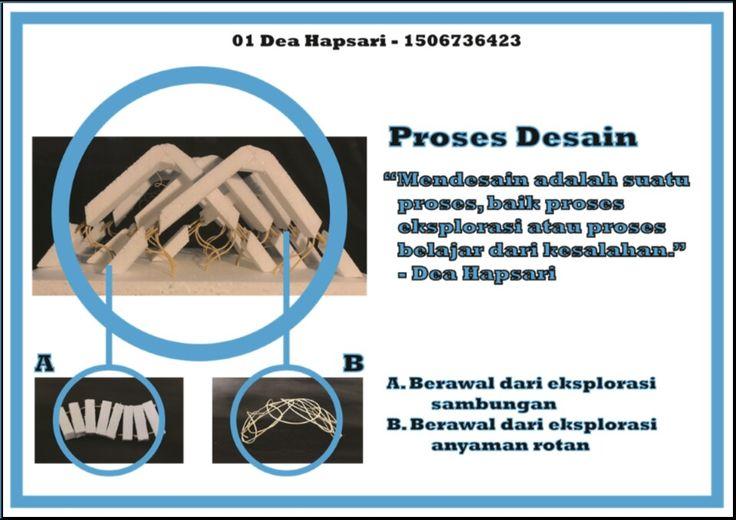 Proses Desain (Halaman 1) - Dea Hapsari - Kelompok 1