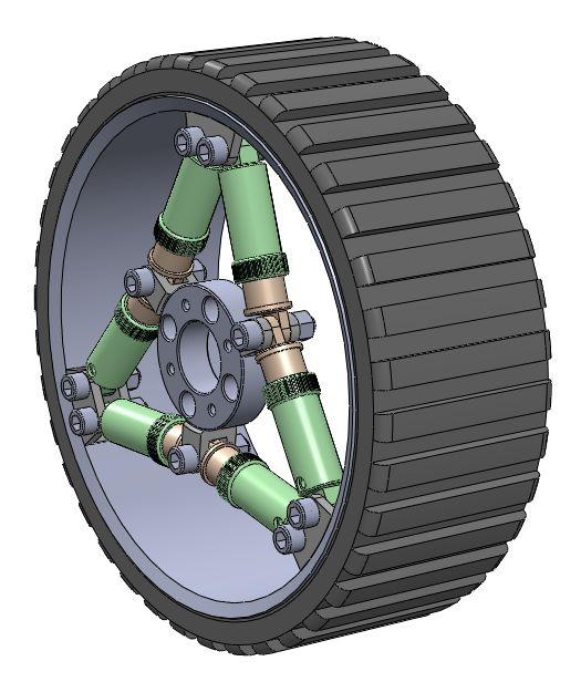 Shweel (Shock-Spoke Wheel): The Revolutionary Airless Tire! by Dr. Zoltan Kemeny — Kickstarter