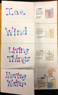 Weathering Foldables - The way landforms are made is by weathering. I think a foldable is a great idea to teach the students about different ideas pertaining to weathering. I think it is interactive, hands on, and educational.