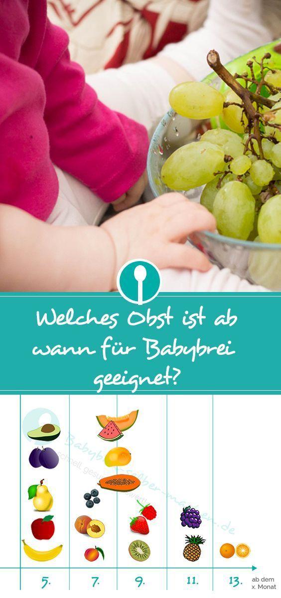 Gemüse und Obst | Dianol - Deutsche Diabetes-Hilfe