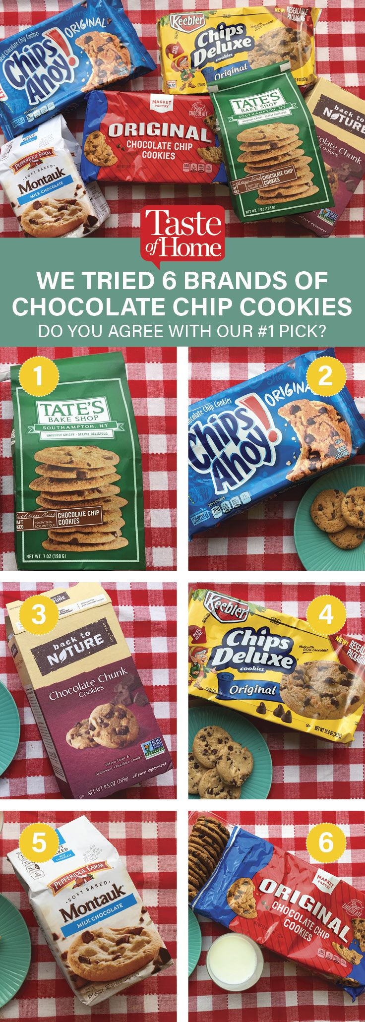 We Tried 6 Brands of Chocolate Chip Cookies – Do You Agree With Our #1 Pick? (from Taste of Home)