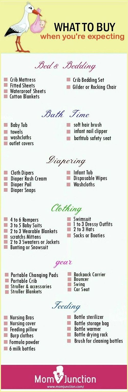 6 Useful Checklist For Your Newborn Babyu0027s