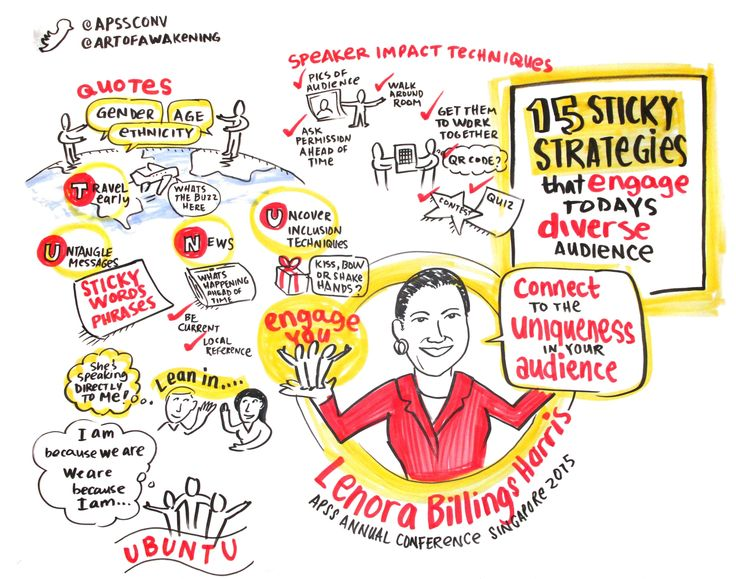 Lenora Billings Harris - 15 Sticky Strategies that engage today's diverse audiences