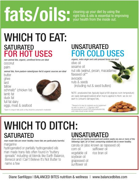 I am such a big advocate for eating enough fat (the GOOD kinds). Low-fat is nonsense! This guide is great.