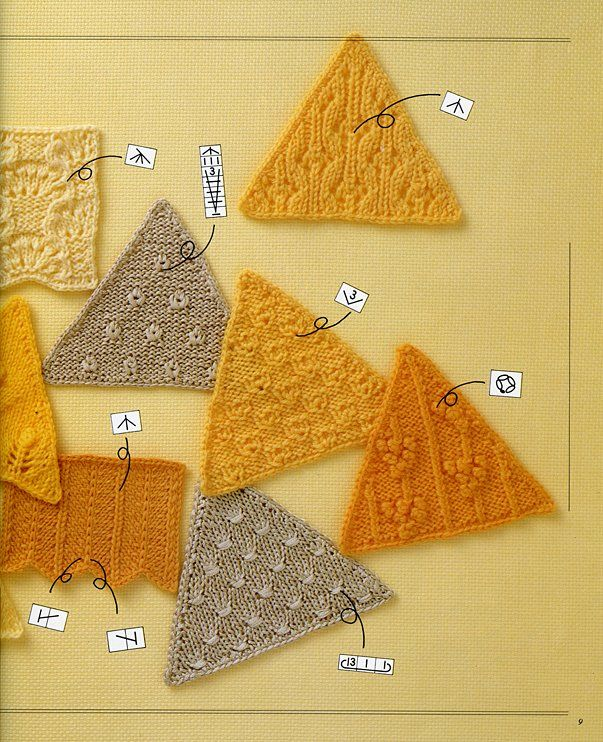 Fluffbuff: Japanese knitting symbols, decoded // So helpful! I love Japanese stitch and pattern books and this makes them easier to use.
