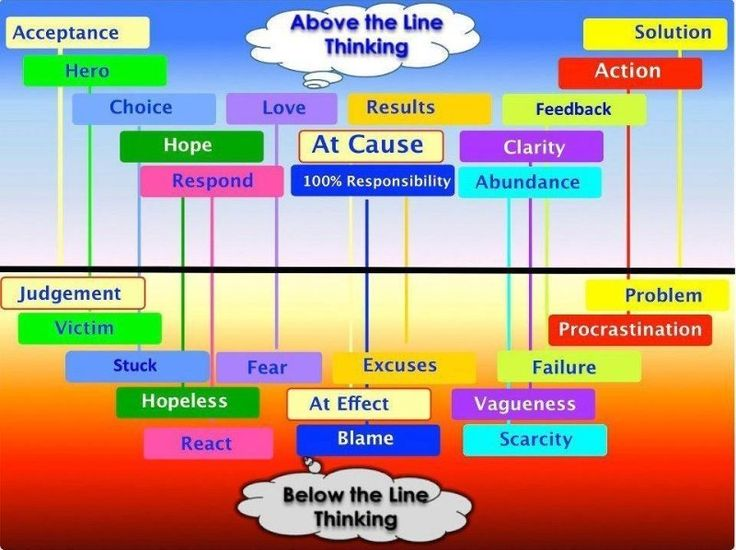 Where Do You Fall   Above Or Below The Line? Find This Pin And More On Career  Advice ...
