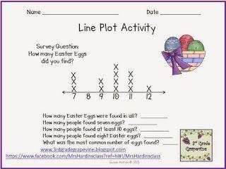 http://3rdgradegrapevine.blogspot.com/2014/03/easter-egg-line-plot-activity.html
