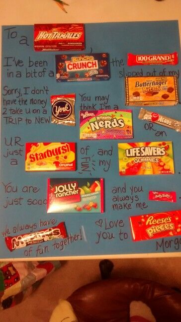 Best friend birthday idea. Candy poster