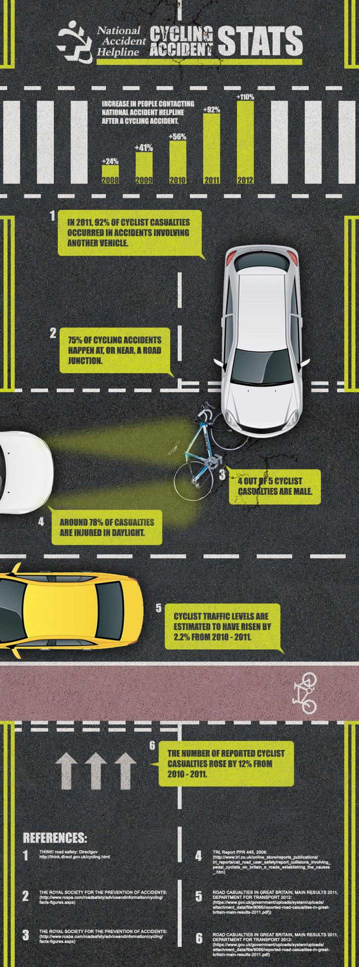 Car colour affects road safety - Many Of Us Are Worried About Bicycle Safety This Article Helps You With Safety Tips On How To Stay Safe On Your Ride And Improve Your Road Safety
