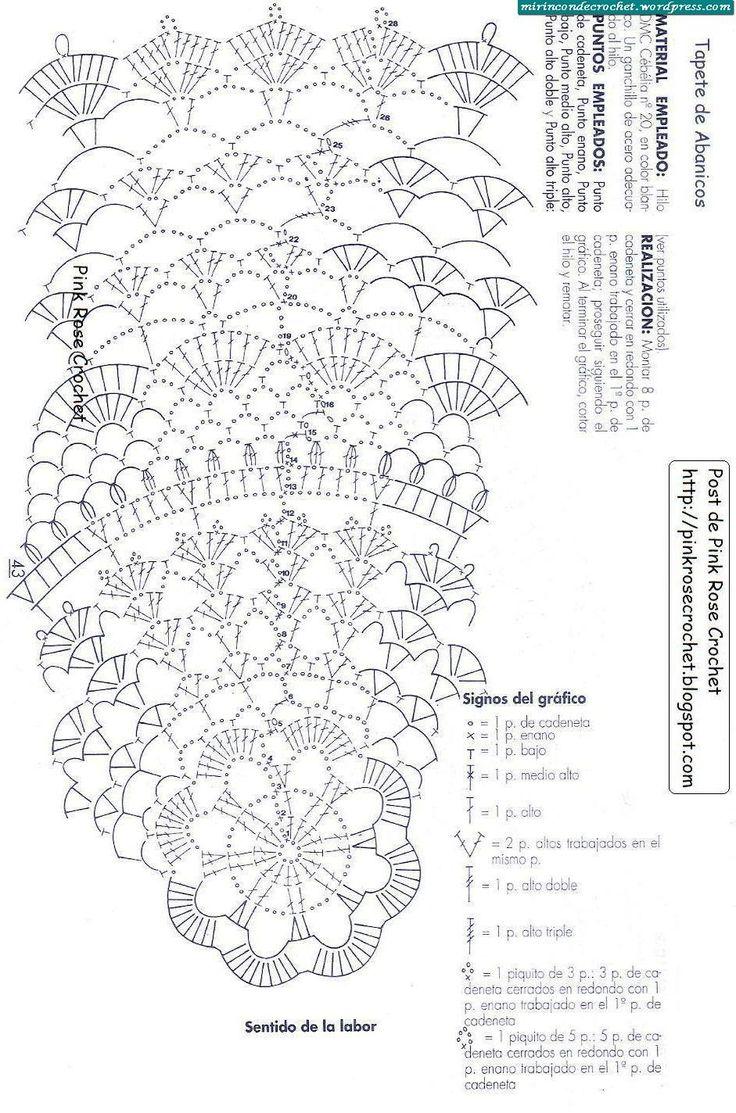 349 best crochet images on pinterest prose crochet could be great circle vest bankloansurffo Choice Image