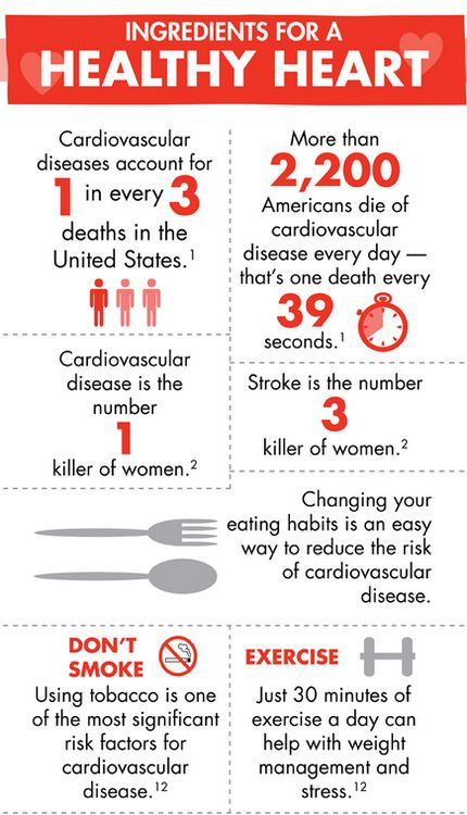 Info on heart disease and tips for a healthy heart