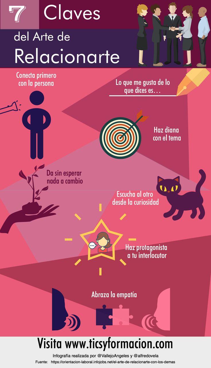 7 claves del arte de relacionarte #infografia