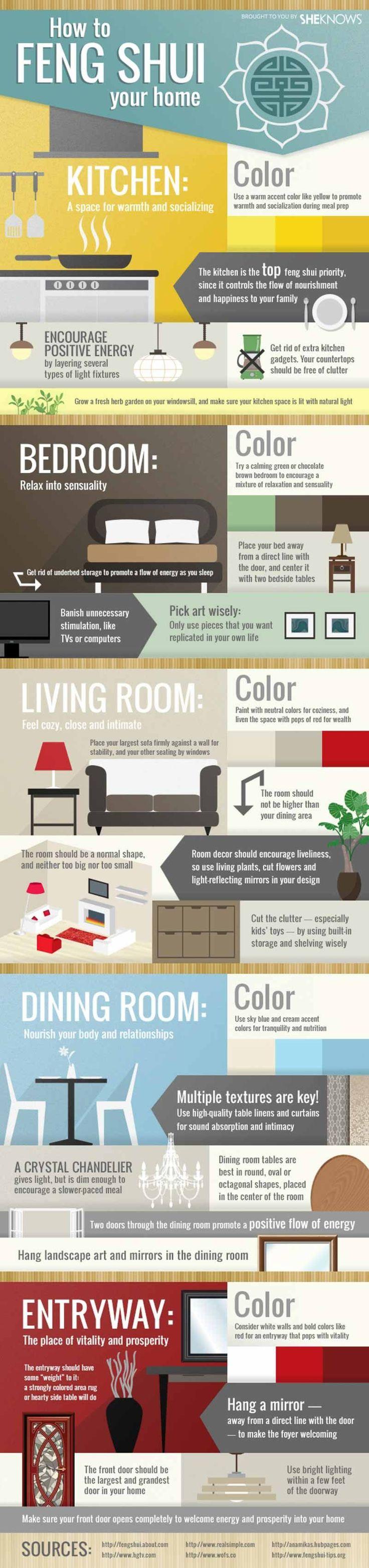 best stylish home decor images on pinterest interior decorating