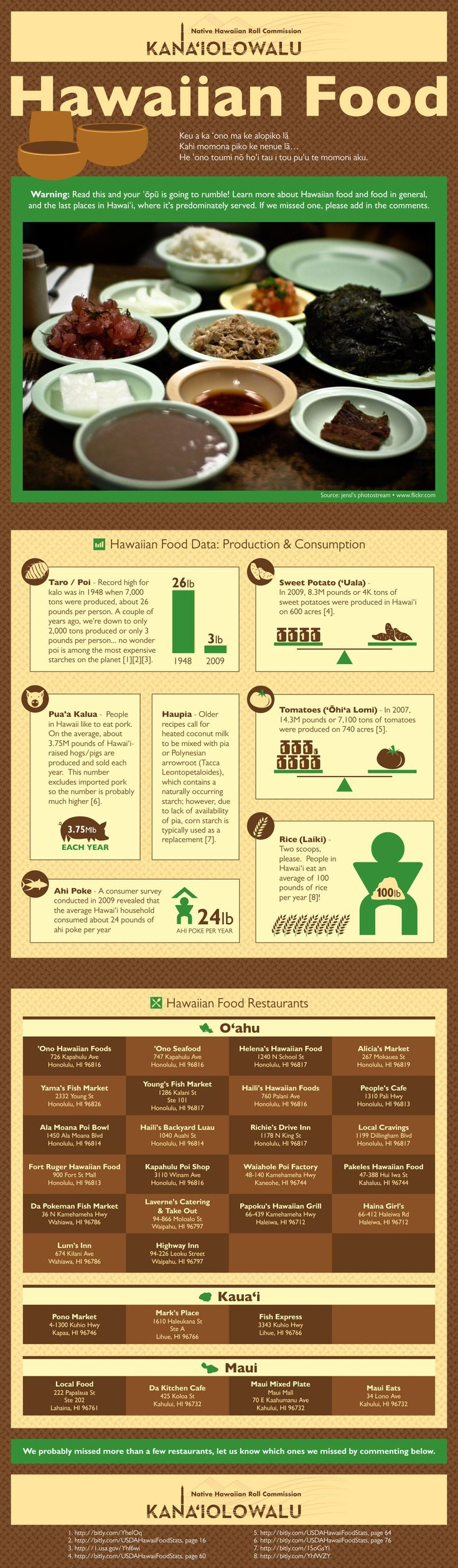 An Infographic about Hawaiian Food. Includes 3 great restaurants on Kauai.