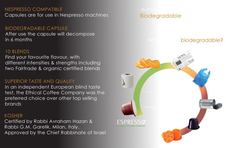 the cycle of biodegradable coffee capsules/pods #environment #recycling #Fairtrade @Espresseco , Biodegradable Espresso Capsules