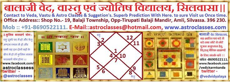 Veda, Vastu & Astro Classes, Silvassa.: Kulik Namak KaalSarp Dosha. क़ुलिक नामक कालसर्प योग...