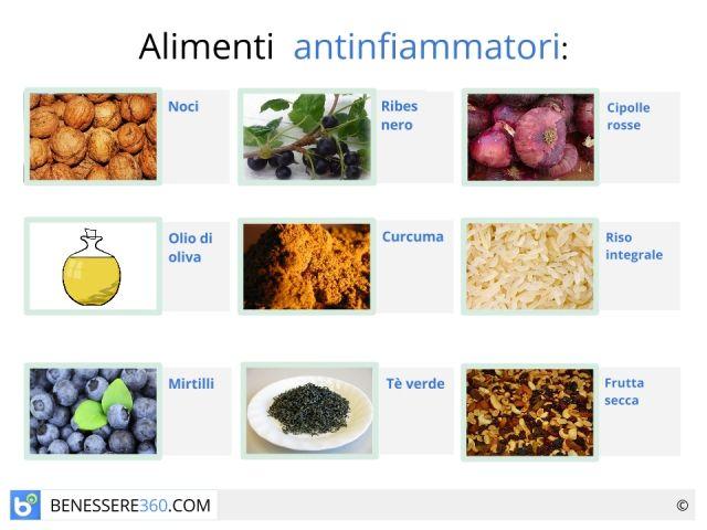 Alimenti antinfiammatori naturali