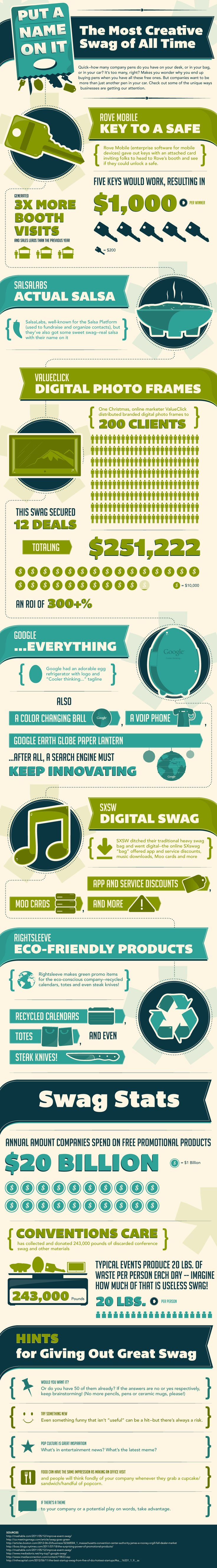 Check out these clever giveaway ideas! [INFOGRAPHIC] | Mines Press, Inc.