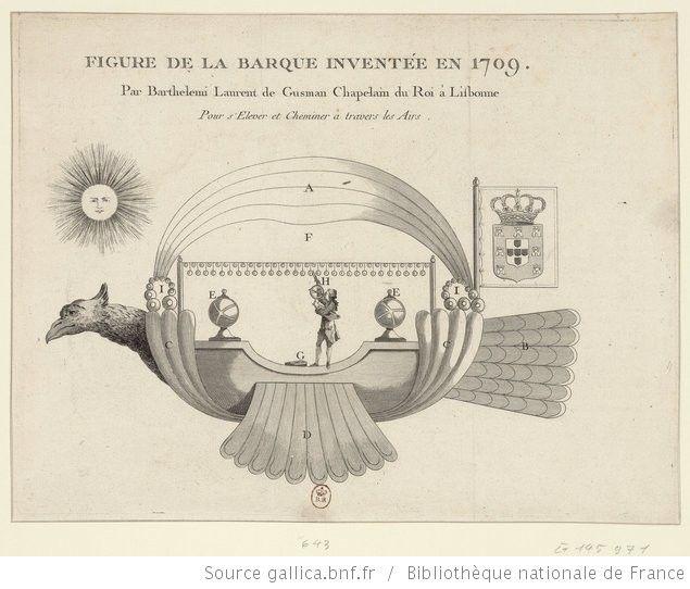 Figure de la Barque inventée en 1709 : [estampe].