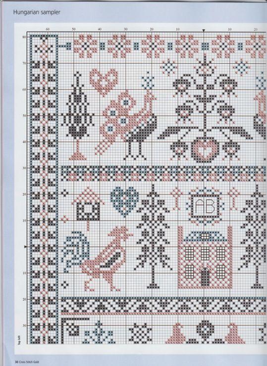 Free historical ethnic hungarian cross stitch sampler